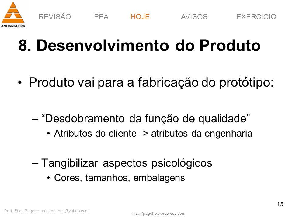REVISÃOPEAHOJEEXERCÍCIOAVISOS http://pagotto.wordpress.com Prof. Érico Pagotto - ericopagotto@yahoo.com 13 8. Desenvolvimento do Produto HOJE Produto