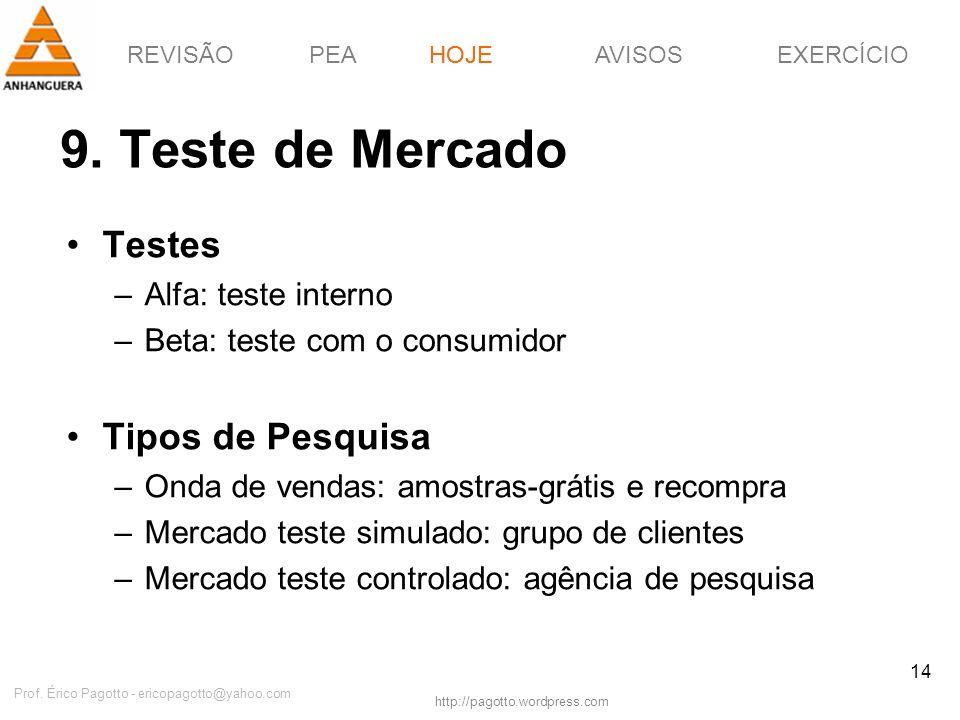 REVISÃOPEAHOJEEXERCÍCIOAVISOS http://pagotto.wordpress.com Prof. Érico Pagotto - ericopagotto@yahoo.com 14 9. Teste de Mercado HOJE Testes –Alfa: test