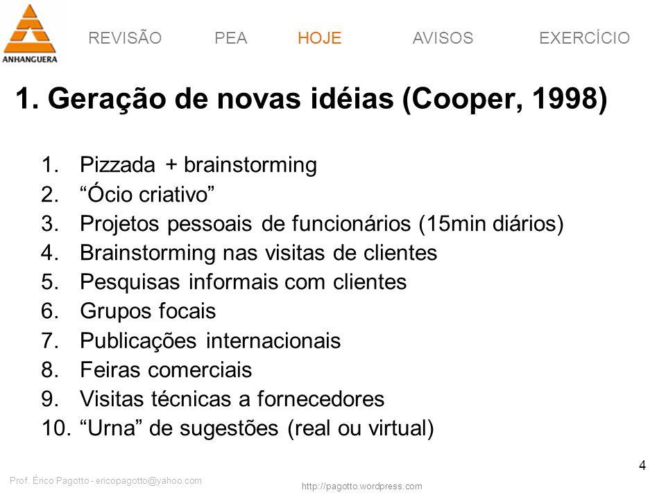 REVISÃOPEAHOJEEXERCÍCIOAVISOS http://pagotto.wordpress.com Prof. Érico Pagotto - ericopagotto@yahoo.com 4 1. Geração de novas idéias (Cooper, 1998) HO