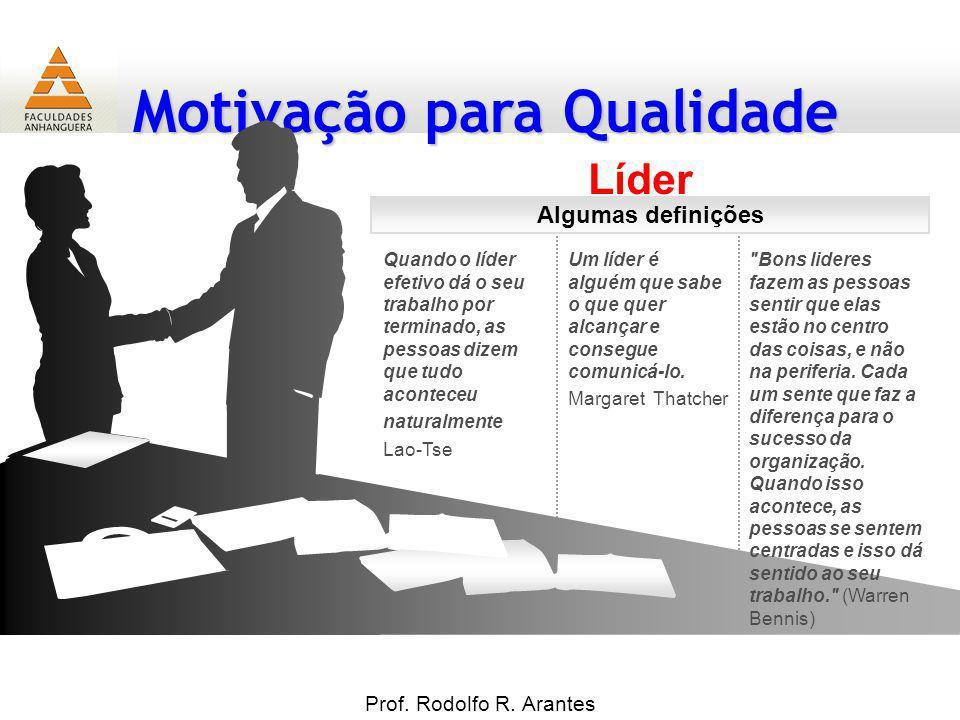 Motivação para Qualidade Prof. Rodolfo R. Arantes Um líder é alguém que sabe o que quer alcançar e consegue comunicá-lo. Margaret Thatcher Quando o lí
