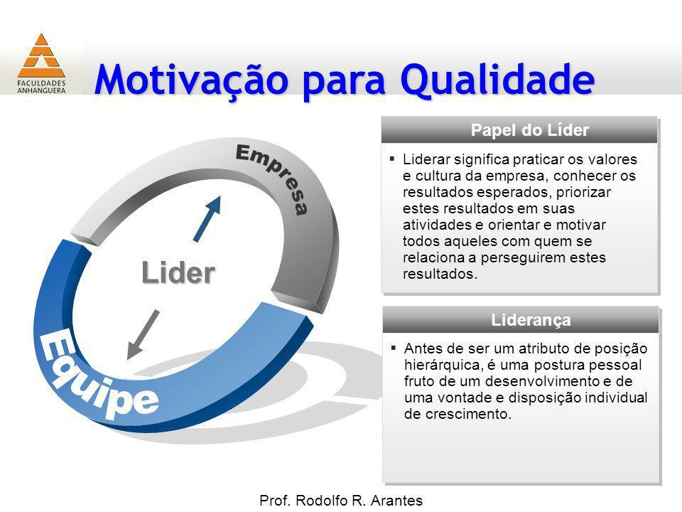 Motivação para Qualidade Prof. Rodolfo R. Arantes Lider Papel do Líder Liderar significa praticar os valores e cultura da empresa, conhecer os resulta