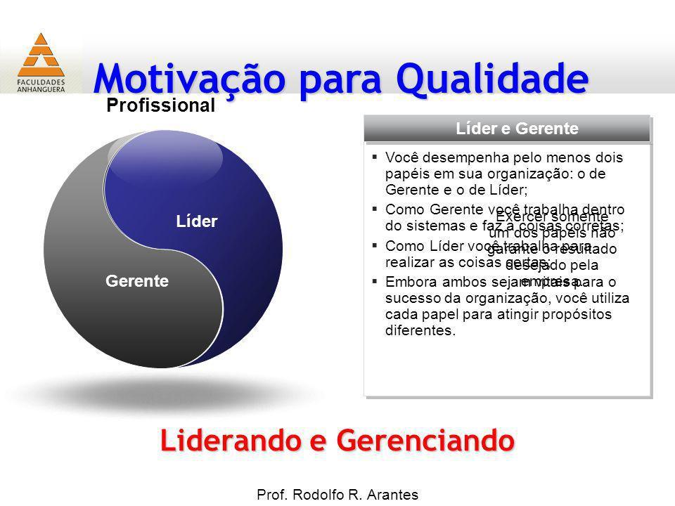 Motivação para Qualidade Prof. Rodolfo R. Arantes Você desempenha pelo menos dois papéis em sua organização: o de Gerente e o de Líder; Como Gerente v