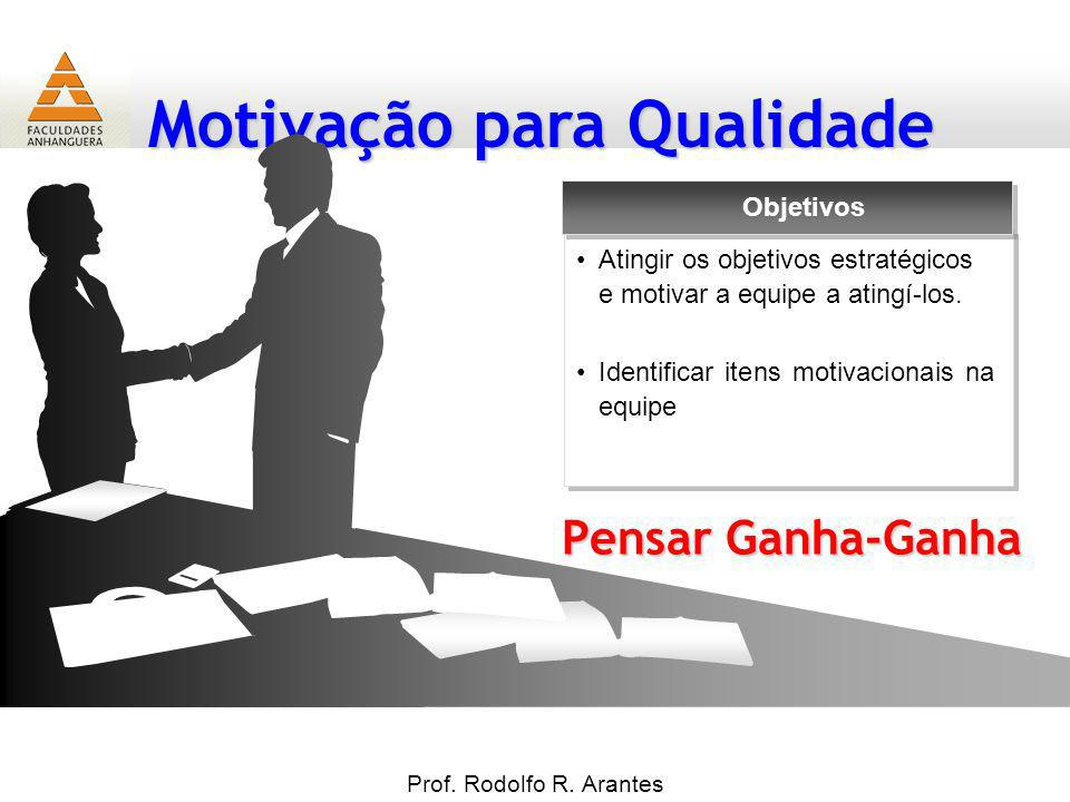 Motivação para Qualidade Prof. Rodolfo R. Arantes 18 Pensar Ganha-Ganha Atingir os objetivos estratégicos e motivar a equipe a atingí-los. Identificar