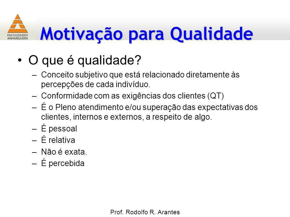 Motivação para Qualidade Prof. Rodolfo R. Arantes O que é qualidade? –Conceito subjetivo que está relacionado diretamente às percepções de cada indiví