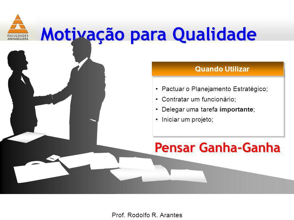 Motivação para Qualidade Prof. Rodolfo R. Arantes 20 Pactuar o Planejamento Estratégico; Contratar um funcionário; Delegar uma tarefa importante; Inic