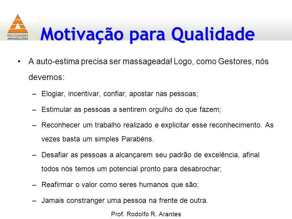 Motivação para Qualidade Prof. Rodolfo R. Arantes A auto-estima precisa ser massageada! Logo, como Gestores, nós devemos: –Elogiar, incentivar, confia