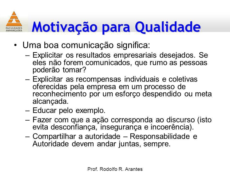 Motivação para Qualidade Prof. Rodolfo R. Arantes Uma boa comunicação significa: –Explicitar os resultados empresariais desejados. Se eles não forem c