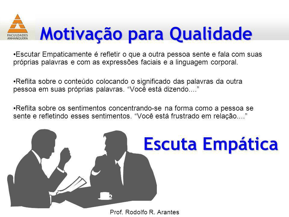 Motivação para Qualidade Prof. Rodolfo R. Arantes Escuta Empática Escutar Empaticamente é refletir o que a outra pessoa sente e fala com suas próprias
