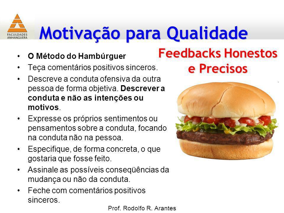 Motivação para Qualidade Prof. Rodolfo R. Arantes Feedbacks Honestos e Precisos O Método do Hambúrguer Teça comentários positivos sinceros. Descreve a