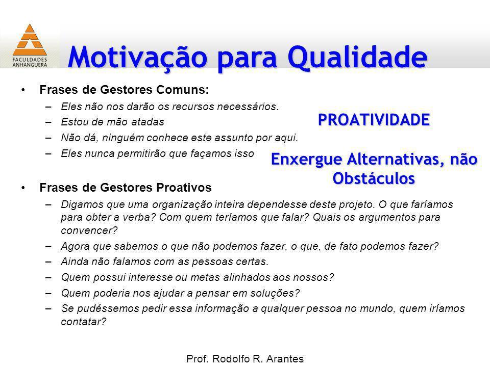 Motivação para Qualidade Prof. Rodolfo R. Arantes PROATIVIDADE Enxergue Alternativas, não Obstáculos Frases de Gestores Comuns: –Eles não nos darão os