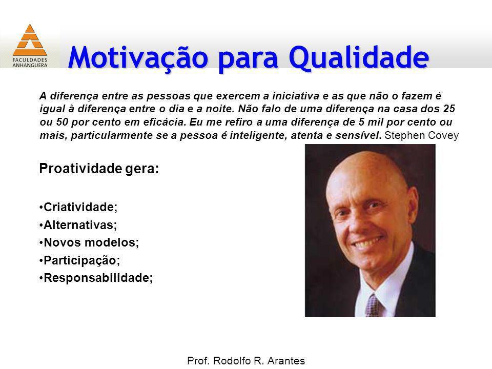 Motivação para Qualidade Prof. Rodolfo R. Arantes A diferença entre as pessoas que exercem a iniciativa e as que não o fazem é igual à diferença entre