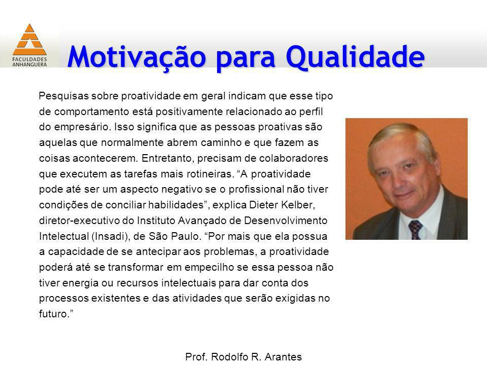 Motivação para Qualidade Prof. Rodolfo R. Arantes Pesquisas sobre proatividade em geral indicam que esse tipo de comportamento está positivamente rela