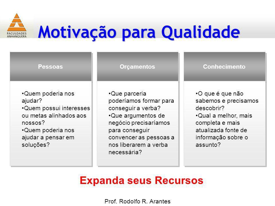 Motivação para Qualidade Prof. Rodolfo R. Arantes Expanda seus Recursos Pessoas Orçamentos Conhecimento Quem poderia nos ajudar? Quem possui interesse