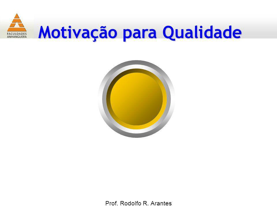 Motivação para Qualidade Prof. Rodolfo R. Arantes