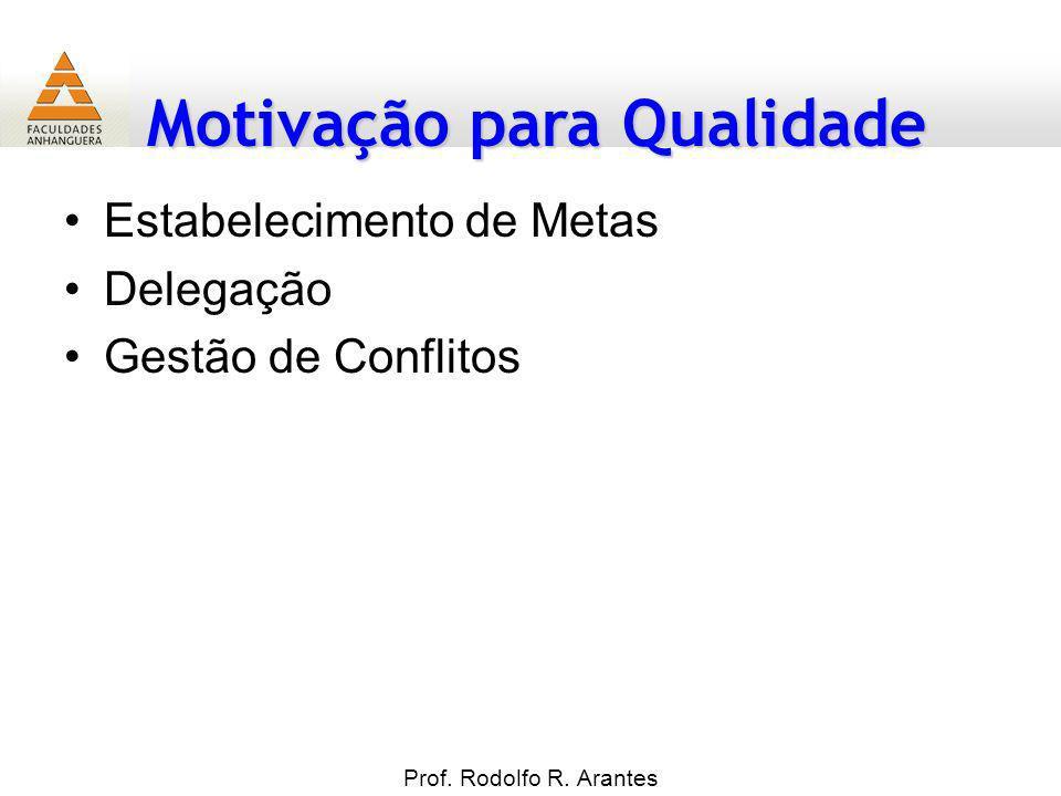 Motivação para Qualidade Estabelecimento de Metas Delegação Gestão de Conflitos Prof. Rodolfo R. Arantes