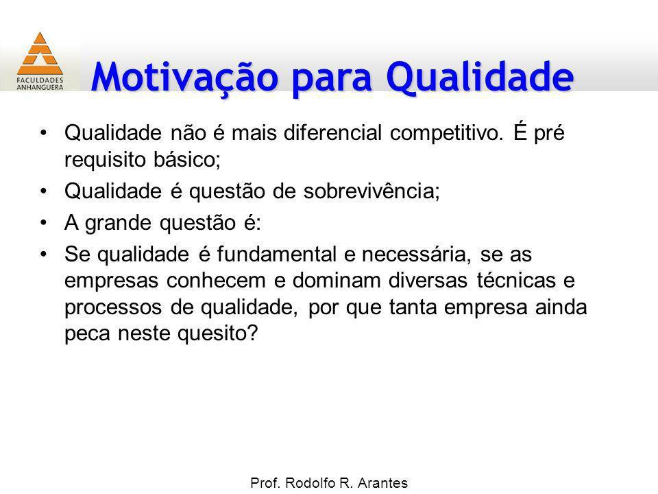Motivação para Qualidade Prof. Rodolfo R. Arantes Qualidade não é mais diferencial competitivo. É pré requisito básico; Qualidade é questão de sobrevi