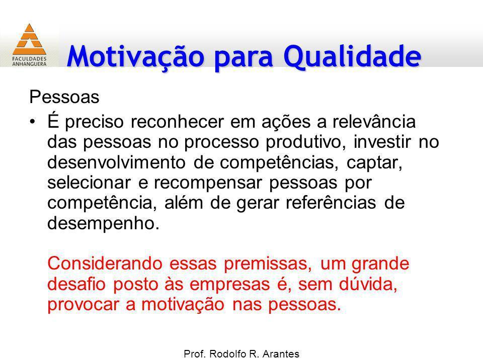 Motivação para Qualidade Prof. Rodolfo R. Arantes Pessoas É preciso reconhecer em ações a relevância das pessoas no processo produtivo, investir no de