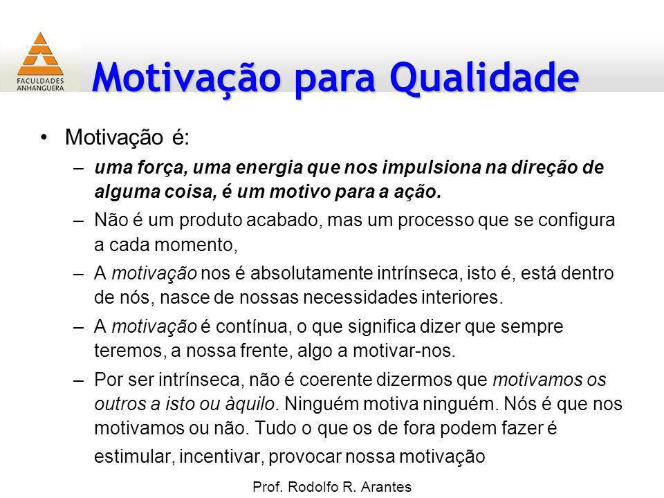 Motivação para Qualidade Prof. Rodolfo R. Arantes Motivação é: –uma força, uma energia que nos impulsiona na direção de alguma coisa, é um motivo para
