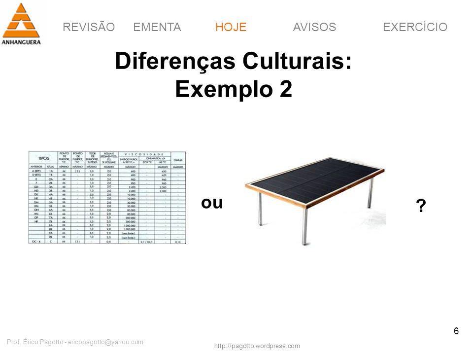 REVISÃOEMENTAHOJEEXERCÍCIOAVISOS http://pagotto.wordpress.com Prof. Érico Pagotto - ericopagotto@yahoo.com 6 Diferenças Culturais: Exemplo 2 HOJE ou ?