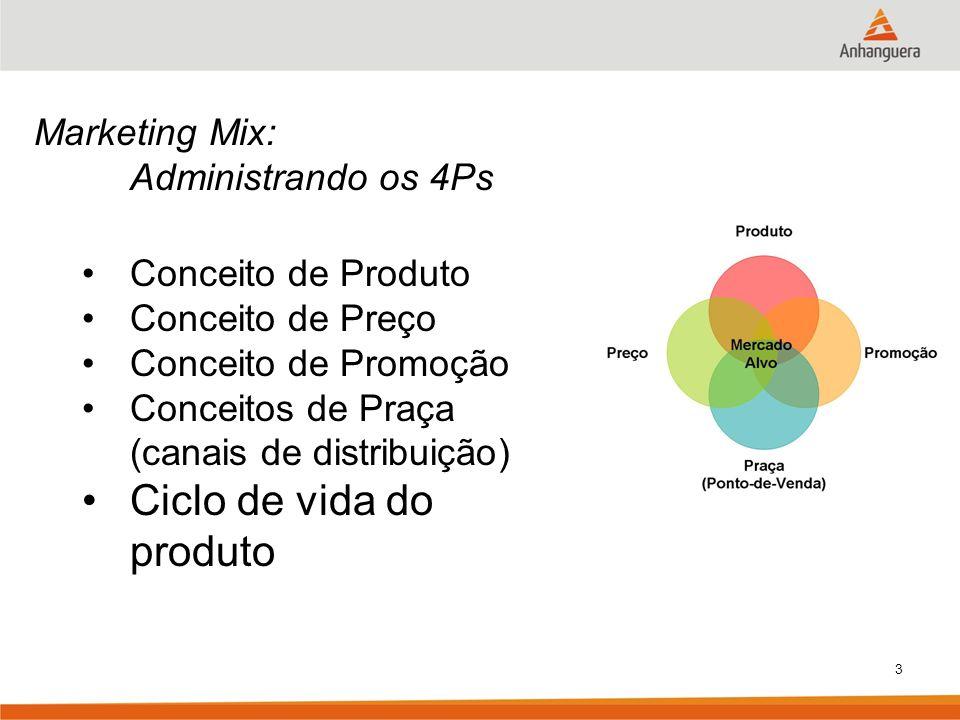 3 Marketing Mix: Administrando os 4Ps Conceito de Produto Conceito de Preço Conceito de Promoção Conceitos de Praça (canais de distribuição) Ciclo de