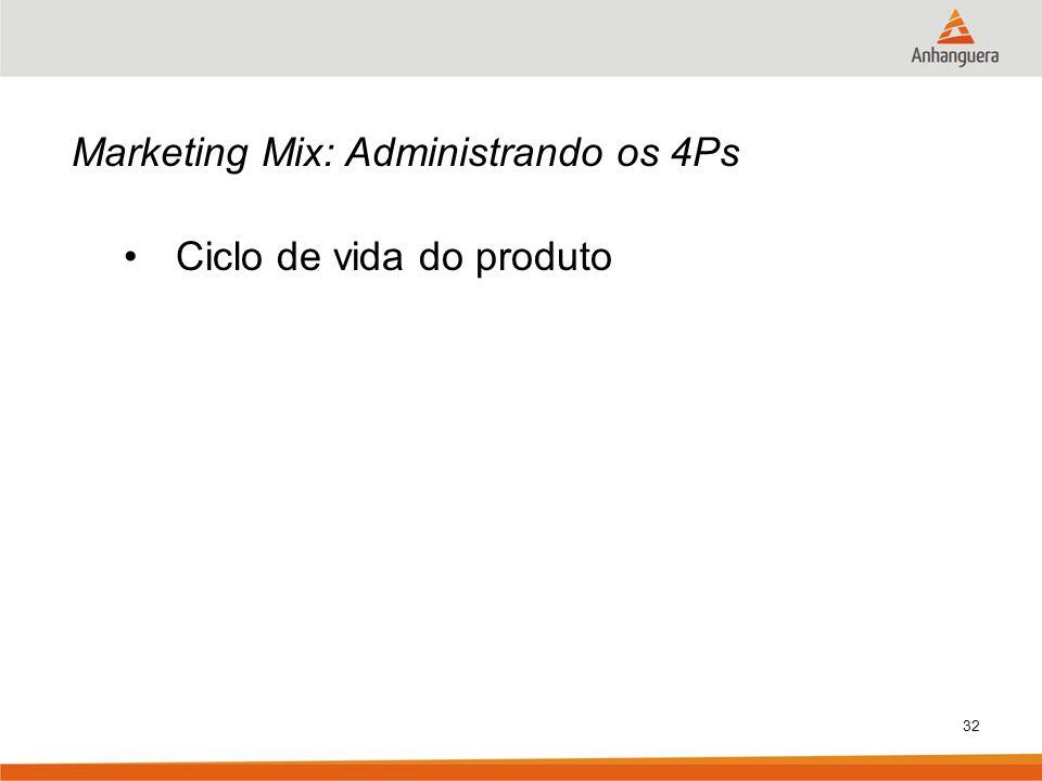 32 Marketing Mix: Administrando os 4Ps Ciclo de vida do produto