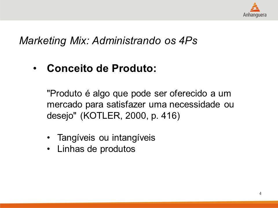 4 Marketing Mix: Administrando os 4Ps Conceito de Produto: