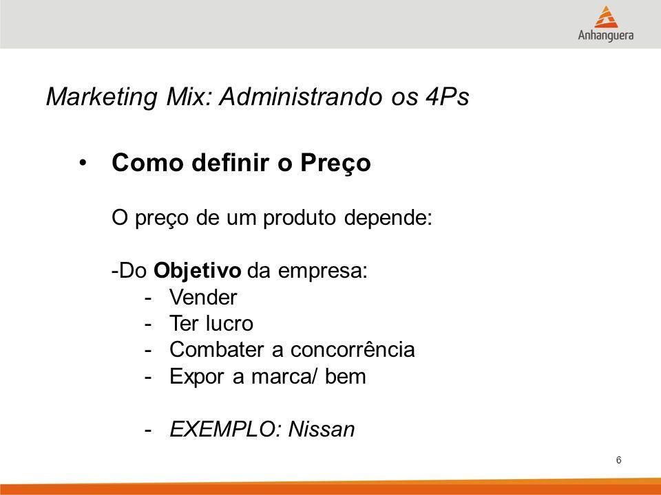 6 Marketing Mix: Administrando os 4Ps Como definir o Preço O preço de um produto depende: -Do Objetivo da empresa: -Vender -Ter lucro -Combater a conc