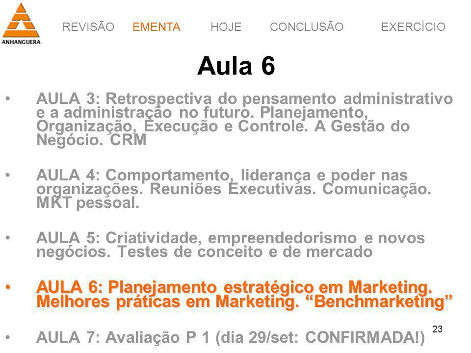 REVISÃOEMENTAHOJEEXERCÍCIOCONCLUSÃO 23 Aula 6 AULA 3: Retrospectiva do pensamento administrativo e a administração no futuro. Planejamento, Organizaçã