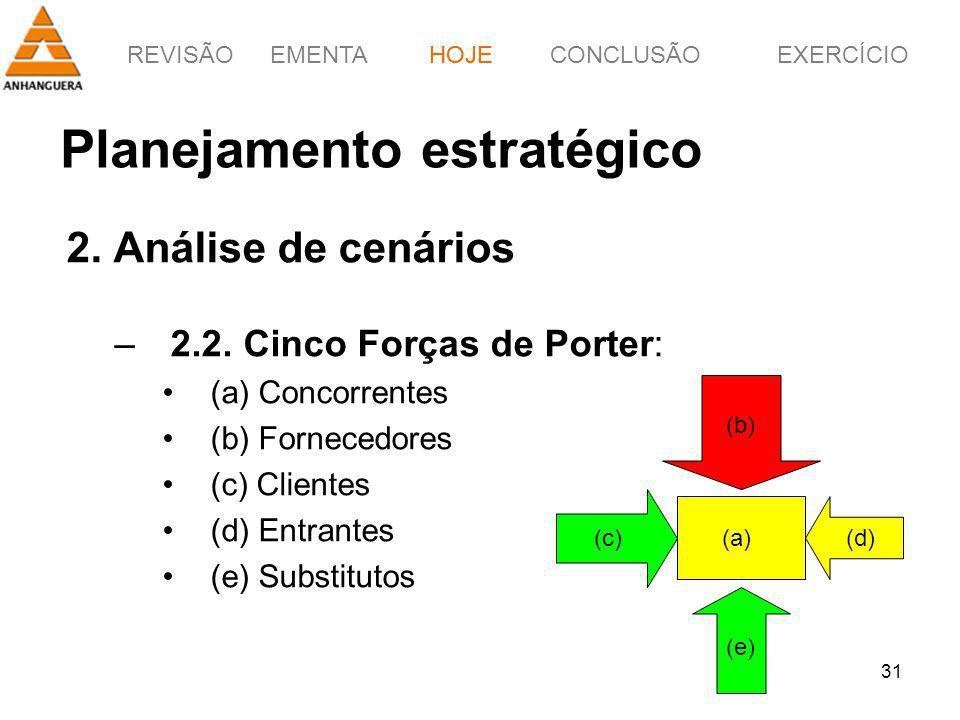 REVISÃOEMENTAHOJEEXERCÍCIOCONCLUSÃO 31 Planejamento estratégico 2. Análise de cenários –2.2. Cinco Forças de Porter: (a) Concorrentes (b) Fornecedores