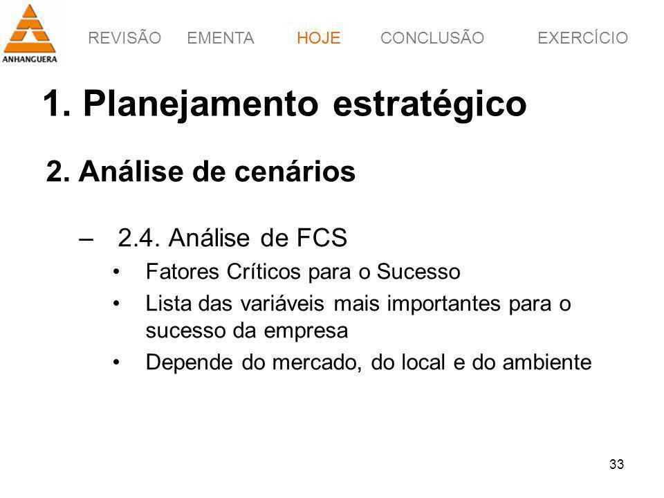 REVISÃOEMENTAHOJEEXERCÍCIOCONCLUSÃO 33 1. Planejamento estratégico 2. Análise de cenários –2.4. Análise de FCS Fatores Críticos para o Sucesso Lista d