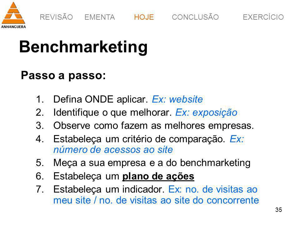 REVISÃOEMENTAHOJEEXERCÍCIOCONCLUSÃO 35 Benchmarketing Passo a passo: 1.Defina ONDE aplicar. Ex: website 2.Identifique o que melhorar. Ex: exposição 3.