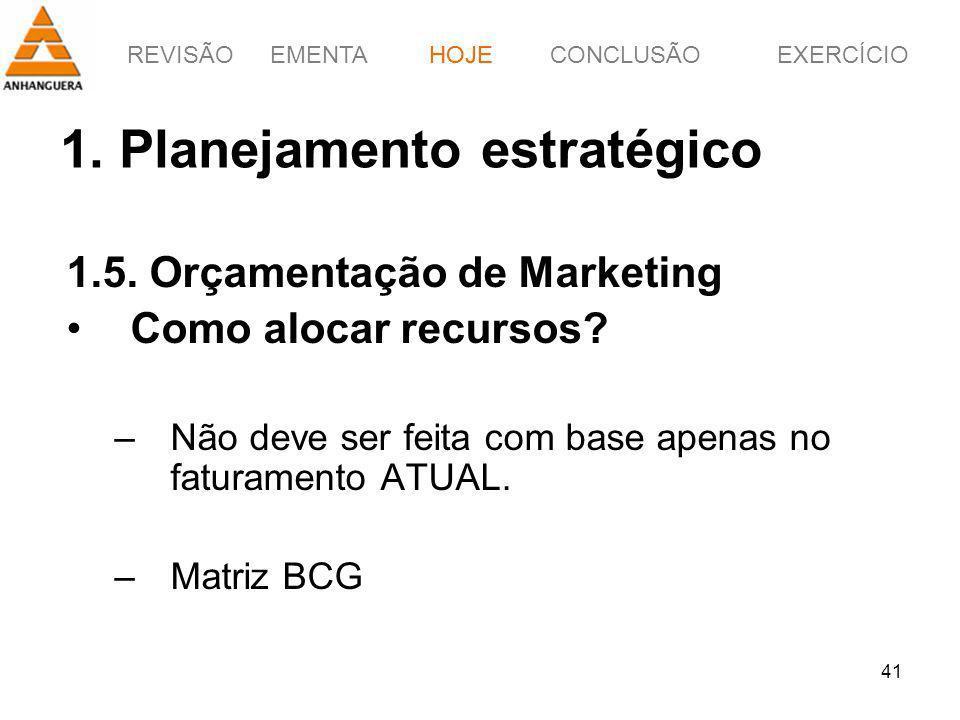 REVISÃOEMENTAHOJEEXERCÍCIOCONCLUSÃO 41 1. Planejamento estratégico 1.5. Orçamentação de Marketing Como alocar recursos? –Não deve ser feita com base a