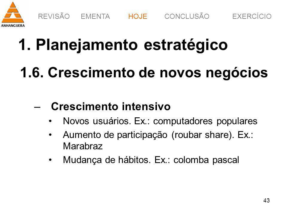 REVISÃOEMENTAHOJEEXERCÍCIOCONCLUSÃO 43 1. Planejamento estratégico 1.6. Crescimento de novos negócios –Crescimento intensivo Novos usuários. Ex.: comp