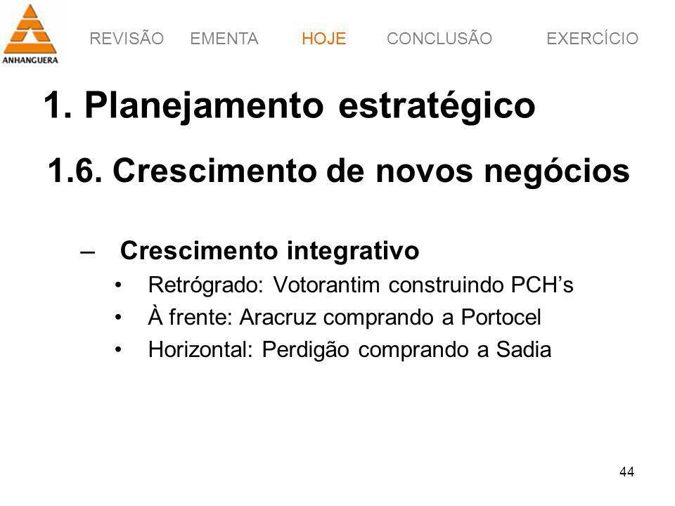 REVISÃOEMENTAHOJEEXERCÍCIOCONCLUSÃO 44 1. Planejamento estratégico 1.6. Crescimento de novos negócios –Crescimento integrativo Retrógrado: Votorantim
