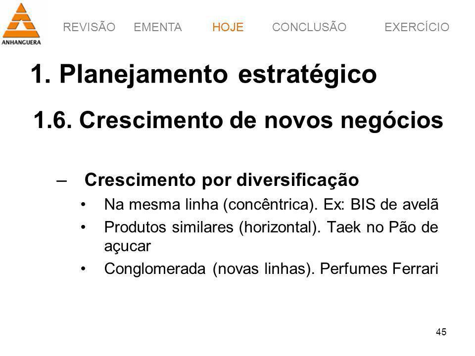 REVISÃOEMENTAHOJEEXERCÍCIOCONCLUSÃO 45 1. Planejamento estratégico 1.6. Crescimento de novos negócios –Crescimento por diversificação Na mesma linha (