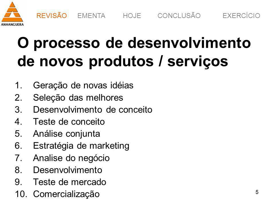 EMENTAHOJEEXERCÍCIOCONCLUSÃO 5 O processo de desenvolvimento de novos produtos / serviços 1.Geração de novas idéias 2.Seleção das melhores 3.Desenvolv