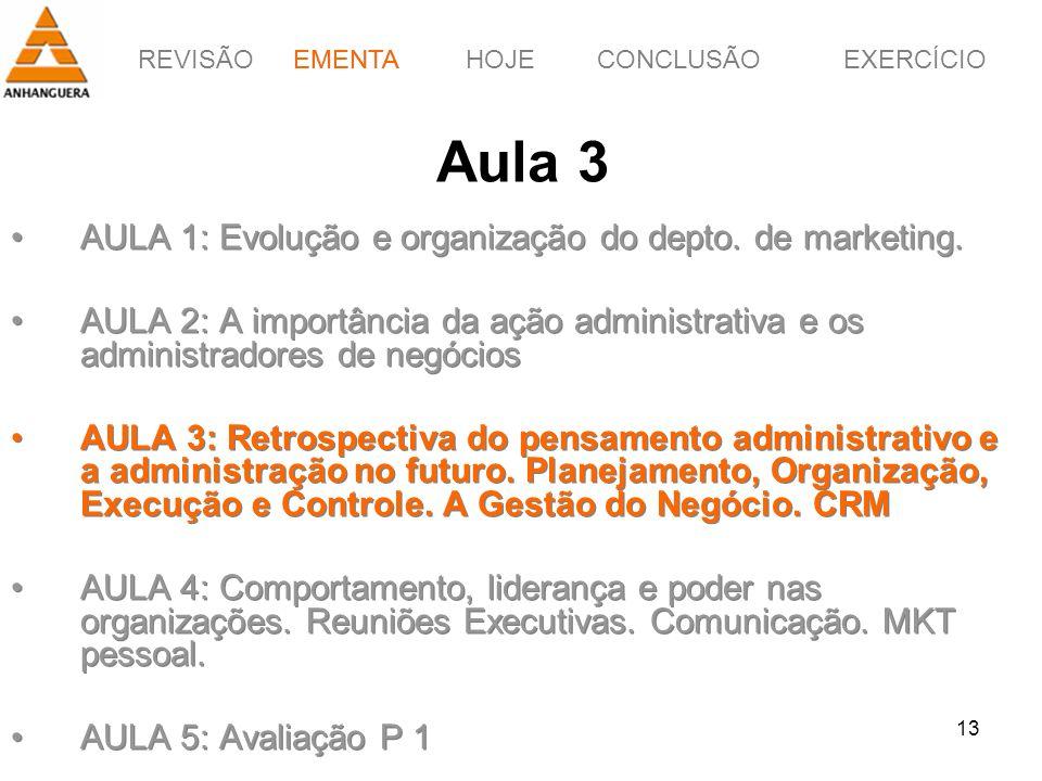 REVISÃOEMENTAHOJEEXERCÍCIOCONCLUSÃO 13 Aula 3 AULA 1: Evolução e organização do depto. de marketing. AULA 2: A importância da ação administrativa e os