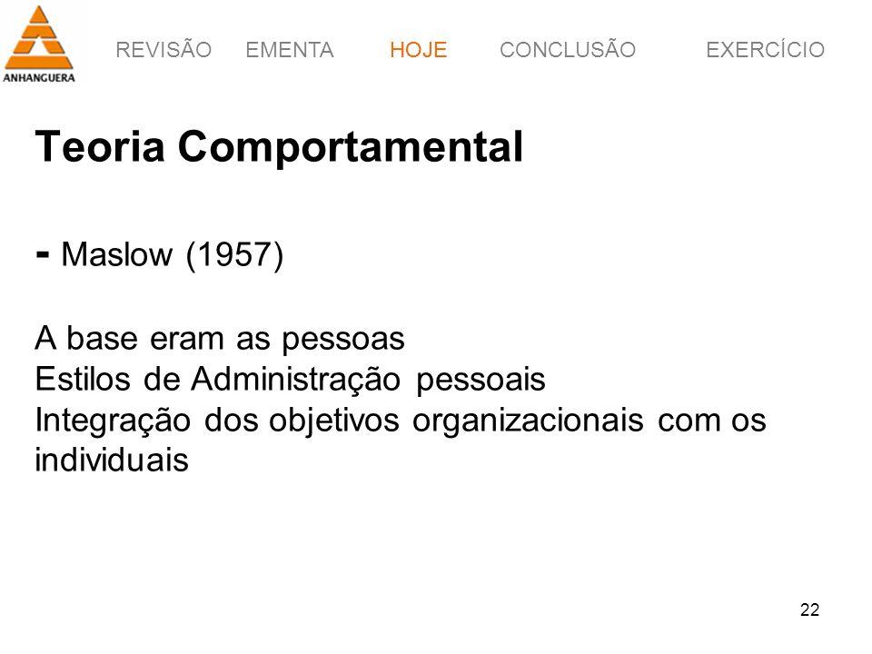 REVISÃOEMENTAHOJEEXERCÍCIOCONCLUSÃO 22 Teoria Comportamental - Maslow (1957) A base eram as pessoas Estilos de Administração pessoais Integração dos o