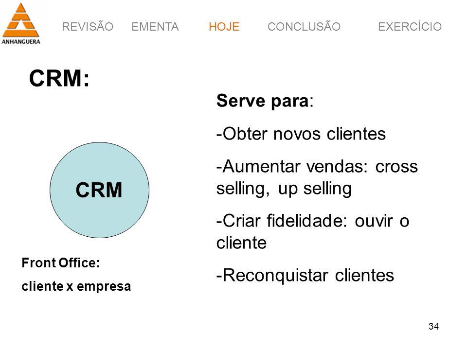 REVISÃOEMENTAHOJEEXERCÍCIOCONCLUSÃO 34 CRM: CRM Front Office: cliente x empresa Serve para: -Obter novos clientes -Aumentar vendas: cross selling, up