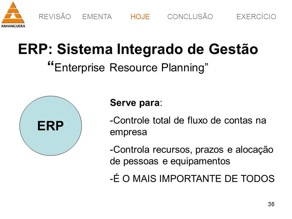 REVISÃOEMENTAHOJEEXERCÍCIOCONCLUSÃO 36 ERP: Sistema Integrado de Gestão Enterprise Resource Planning ERP HOJE Serve para: -Controle total de fluxo de