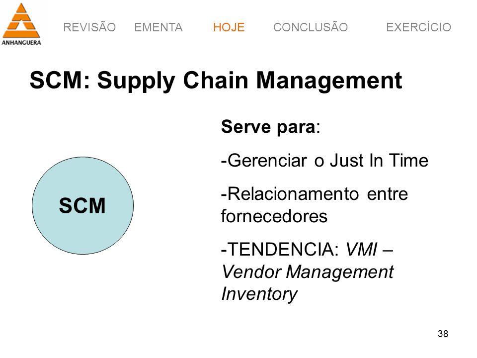 REVISÃOEMENTAHOJEEXERCÍCIOCONCLUSÃO 38 SCM: Supply Chain Management SCM HOJE Serve para: -Gerenciar o Just In Time -Relacionamento entre fornecedores