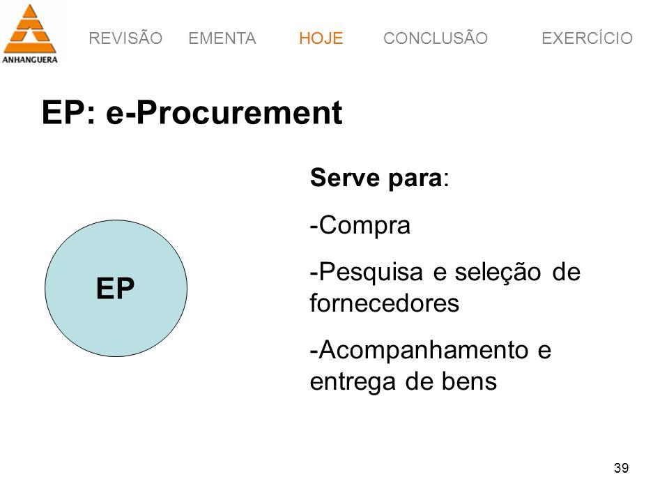 REVISÃOEMENTAHOJEEXERCÍCIOCONCLUSÃO 39 EP: e-Procurement EP HOJE Serve para: -Compra -Pesquisa e seleção de fornecedores -Acompanhamento e entrega de