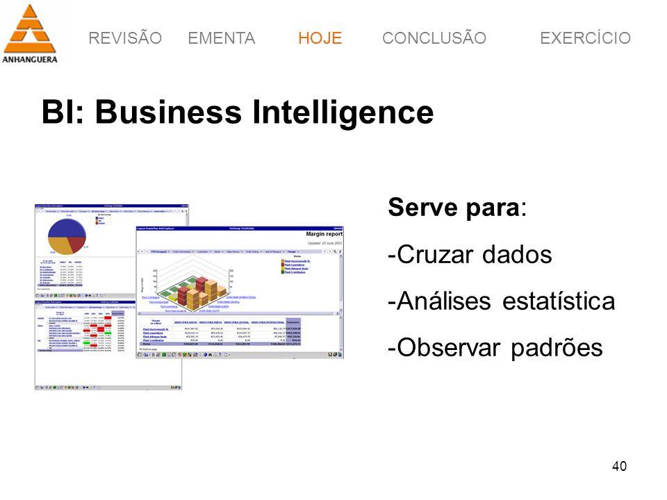 REVISÃOEMENTAHOJEEXERCÍCIOCONCLUSÃO 40 BI: Business Intelligence HOJE Serve para: -Cruzar dados -Análises estatística -Observar padrões