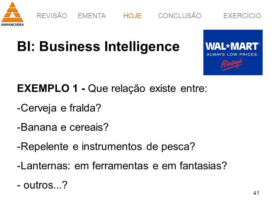 REVISÃOEMENTAHOJEEXERCÍCIOCONCLUSÃO 41 BI: Business Intelligence HOJE EXEMPLO 1 - Que relação existe entre: -Cerveja e fralda? -Banana e cereais? -Rep