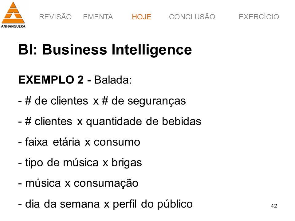 REVISÃOEMENTAHOJEEXERCÍCIOCONCLUSÃO 42 BI: Business Intelligence HOJE EXEMPLO 2 - Balada: - # de clientes x # de seguranças - # clientes x quantidade