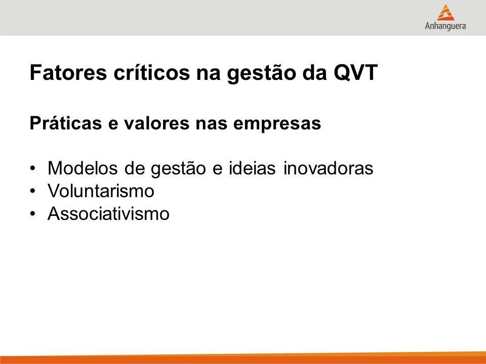 Fatores críticos na gestão da QVT Práticas e valores nas empresas Modelos de gestão e ideias inovadoras Voluntarismo Associativismo