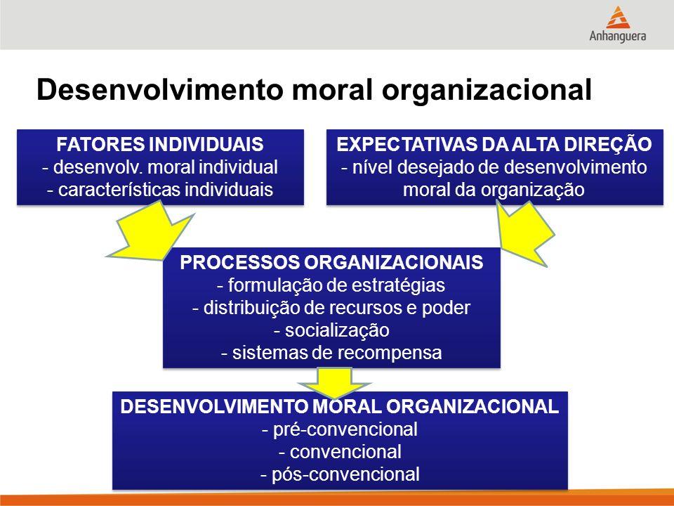 Desenvolvimento moral organizacional FATORES INDIVIDUAIS - desenvolv.