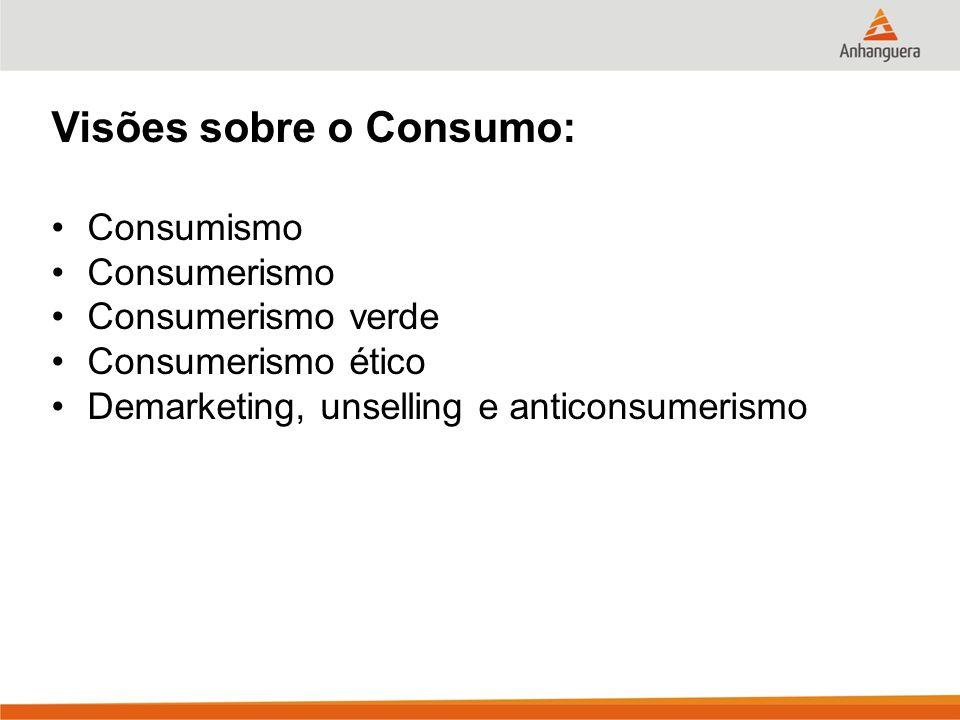 Visões sobre o Consumo: Consumismo Consumerismo Consumerismo verde Consumerismo ético Demarketing, unselling e anticonsumerismo