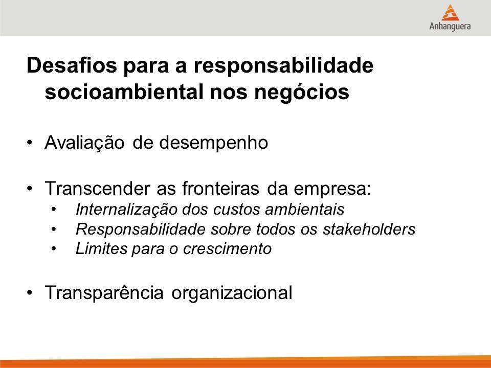 Desafios para a responsabilidade socioambiental nos negócios Avaliação de desempenho Transcender as fronteiras da empresa: Internalização dos custos ambientais Responsabilidade sobre todos os stakeholders Limites para o crescimento Transparência organizacional