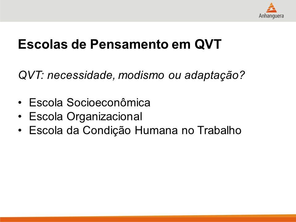Escolas de Pensamento em QVT QVT: necessidade, modismo ou adaptação.